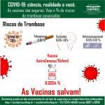 Covid: As vacinas salvam!